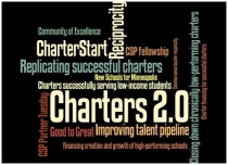 Charter-2.0-Tag-Cloud