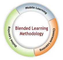Blended-learning-methodology